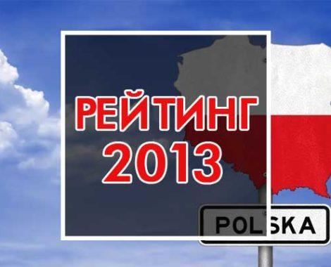 Рейтинги высших учебных заведений Польши за 2013 год
