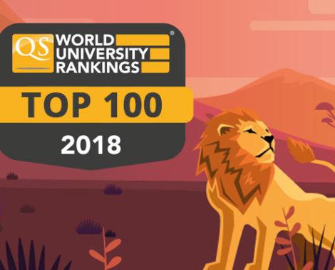 Мировой рейтинг университетов 2018 года