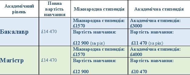 LSBU_price_ua
